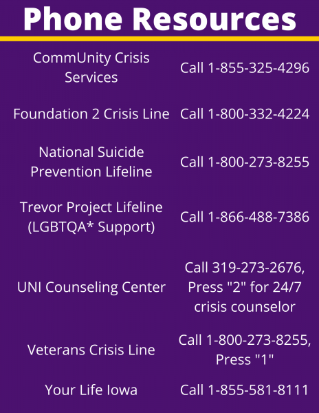 """Describes various phone resources for mental health crisis. The resources are: Community Crisis Services at 1-855-325-4296; Foundation 2 Crisis Line at 1-800-332-4224; National Suicide Prevention Lifeline at 1-800-273-8255; Trevor Project Lifeline (LGBTQA* Support) at 1-866-488-7386; UNI Counseling Center at 319-273-2676, Press """"2"""" for 24/7 crisis counselor; Veterans Crisis Line at 1-800-273-8255, Press """"1""""; Your Life Iowa at 1-855-581-8111"""